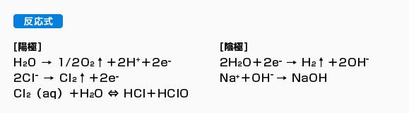 亜 塩素 水 化学式 酸 次