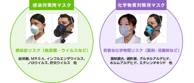 マスク 飛沫 感染